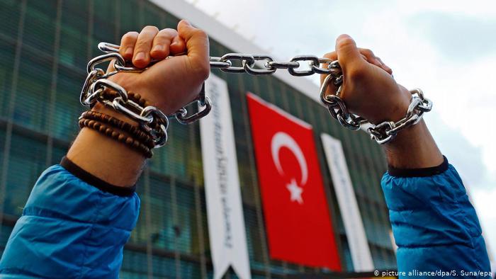 Turkey HR